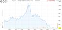 chart-1ashx.png