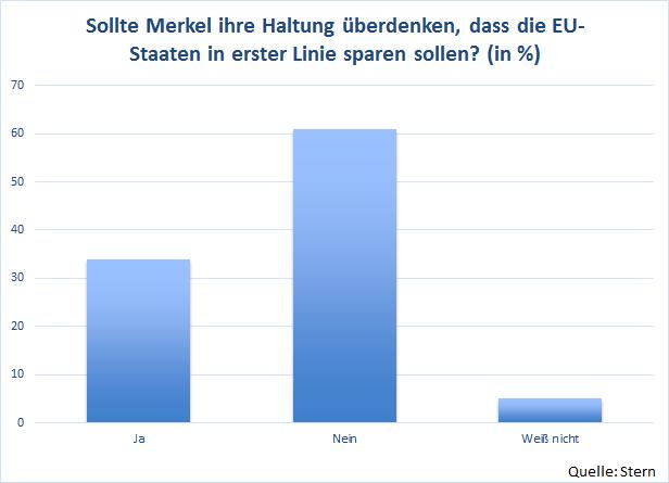 inflationsrate deutschland tabelle aktuell