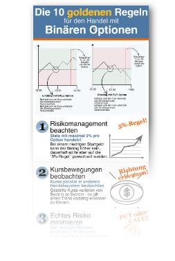 Vorschau Infografik für den Handel mit binären Optionen Call-Put